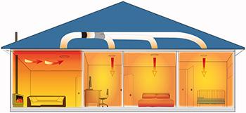 Get Your Ventilation Sorted Mitre 10